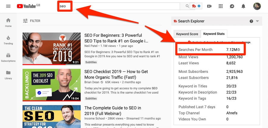 Target Keyword is the key in your Videos