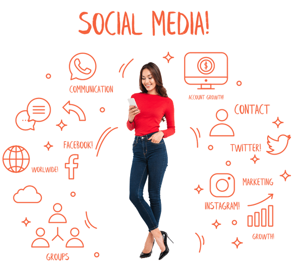 Competitive Social Media Marketing Services Packages